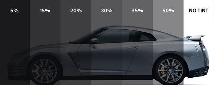 درجه تیرگی شیشه دودی خودرو